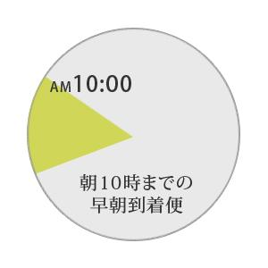 早朝特別便モーニング10